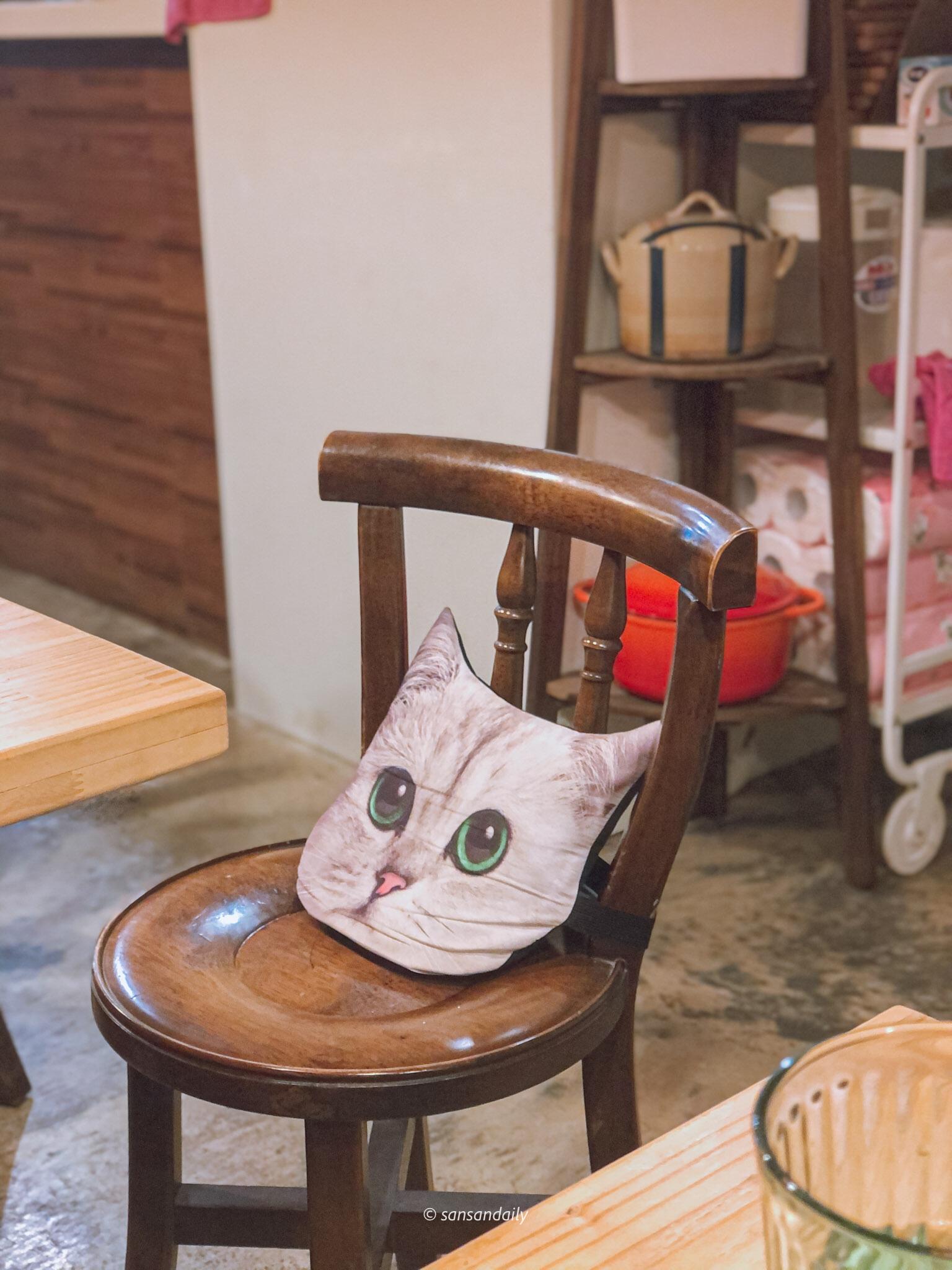 徐匯中學 貓男_sansan小矮人走跳日記