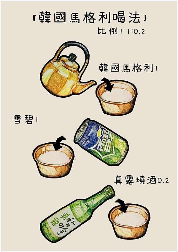 韓國道地馬格利喝法介紹圖